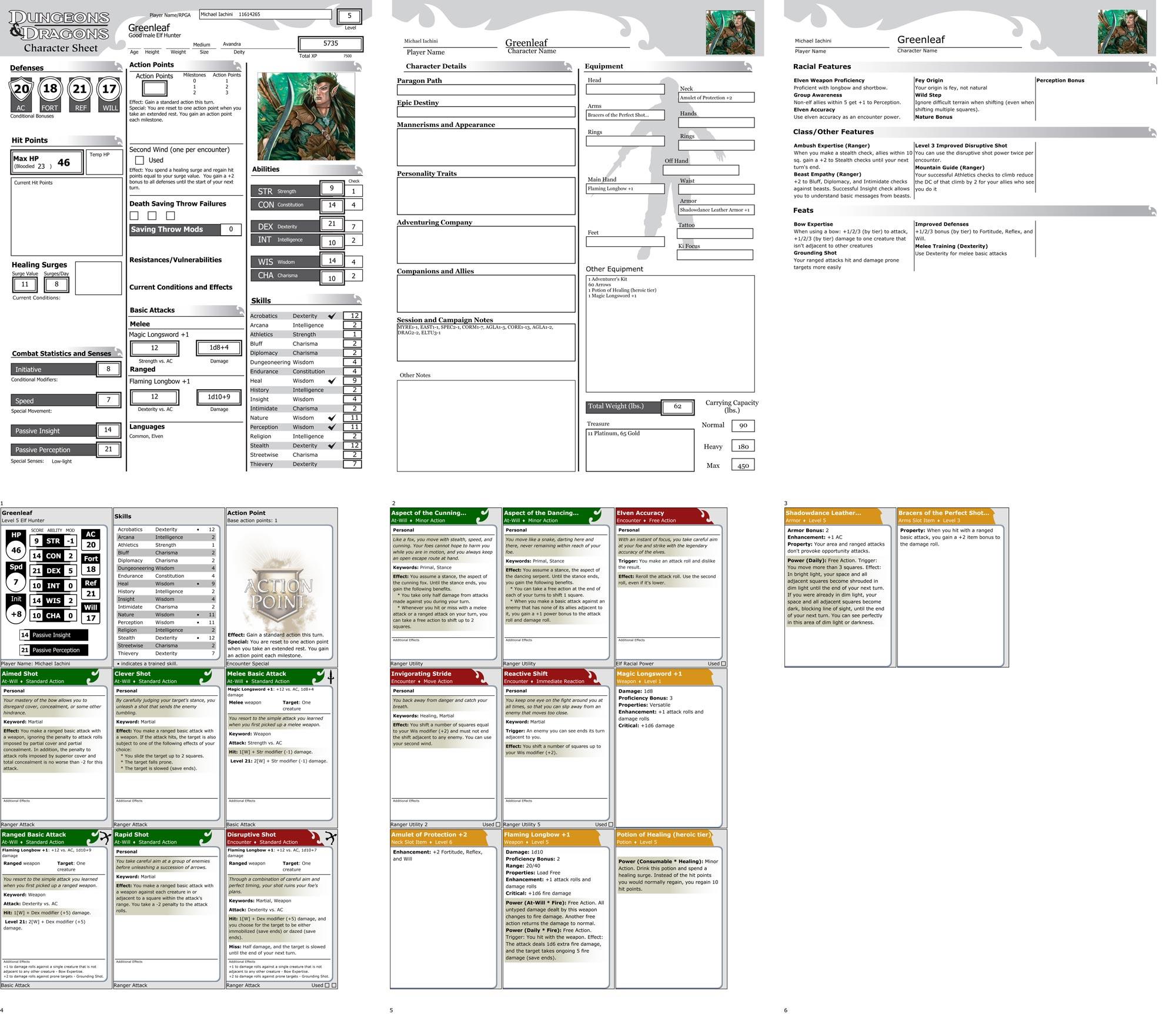 character builder online dungeon master